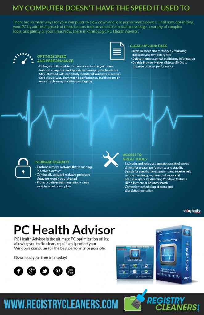 PC Health Advisor can save you from headache