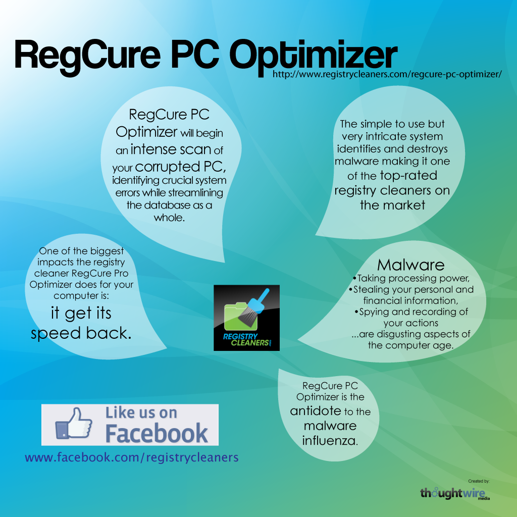 RegCure PC Optimizer Infographic