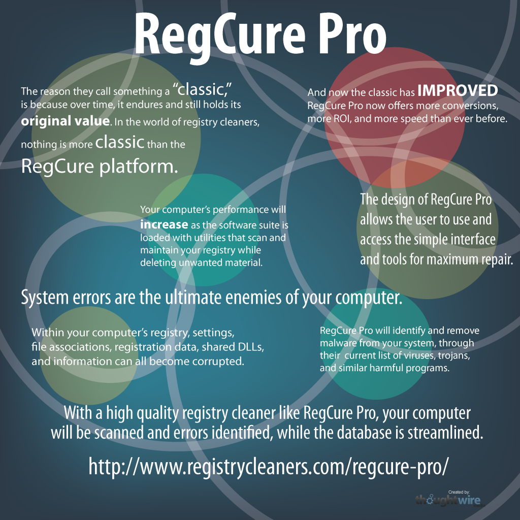 RegCure Pro Infographic tells all