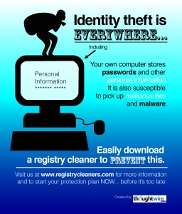 Registry Cleaners Protect Your Personal Information